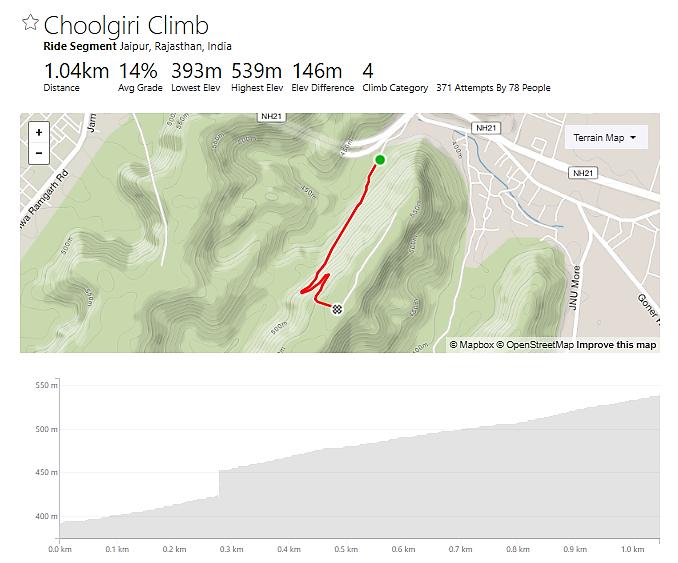 Strava Segment - Chulgiri Climb