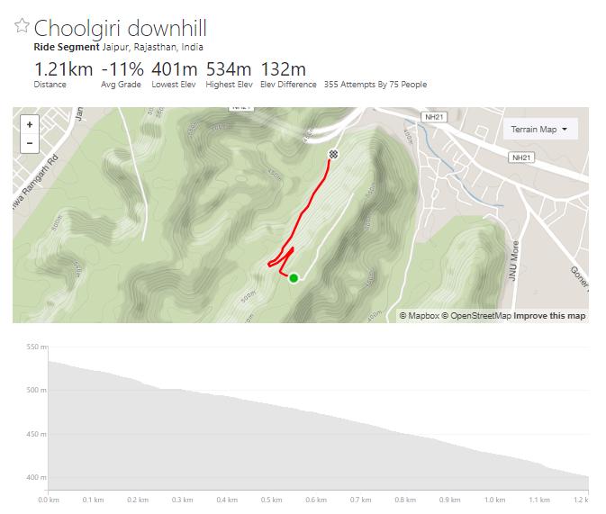 Strava Segment - Chulgiri Downhill