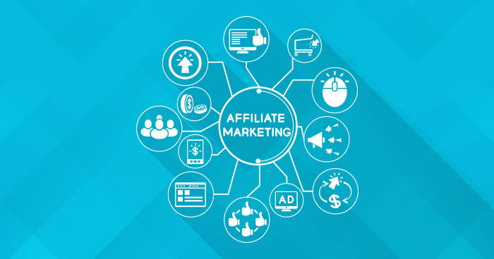 What are Affiliate Programs?