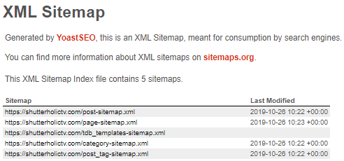 XML sitemap of my blog