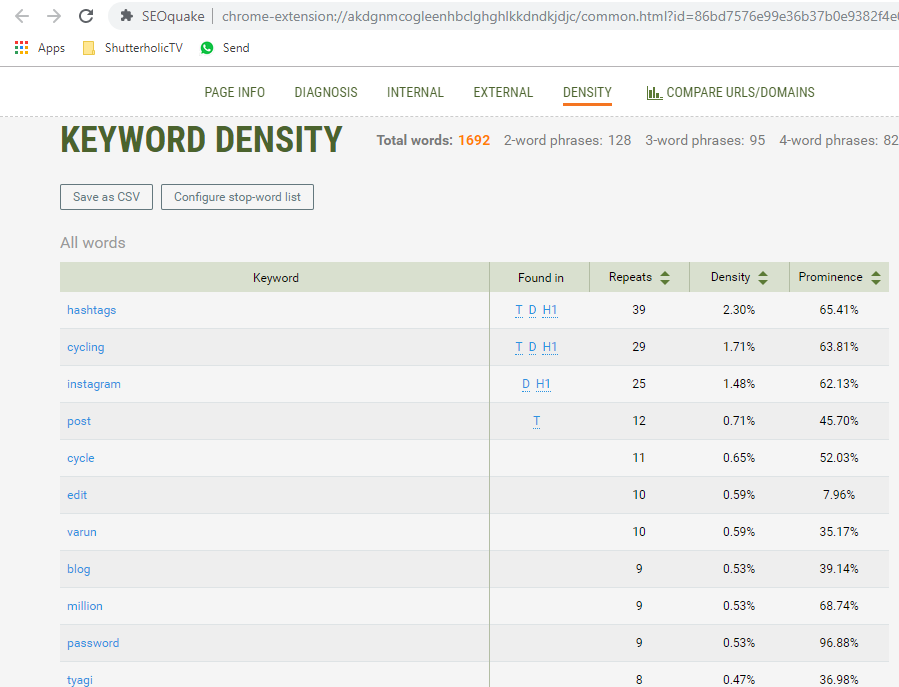 Screen shot showcasing keyword density as explained in  SEO Keyword Themes | Search engine tools