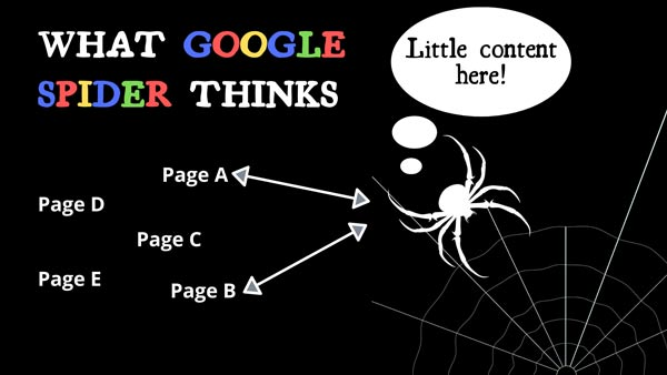 Google spider crawling links on the page.