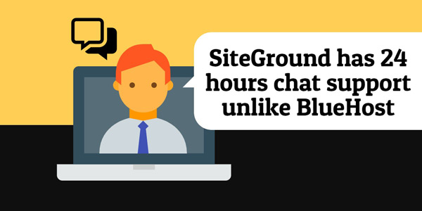 SiteGround has 24 hours chat support unlike Bluehost. Hosting customer support is better with SiteGround.