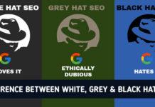 White hat vs grey hat vs black hat SEO techniques