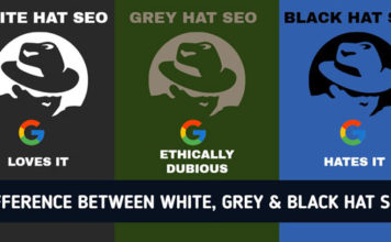 White hat vs grey hat vs black hat SEO techniques