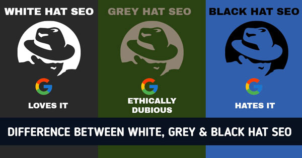 What is the difference between white hat SEO, Grey Hat SEO, and black hat SEO?