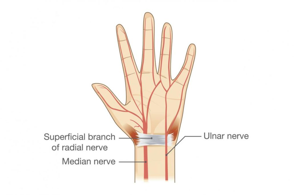 Wrist pain while cycling is caused due to compression of Ulnar nerve in your hand, this causes a temporary state of numbness in your fingers.
